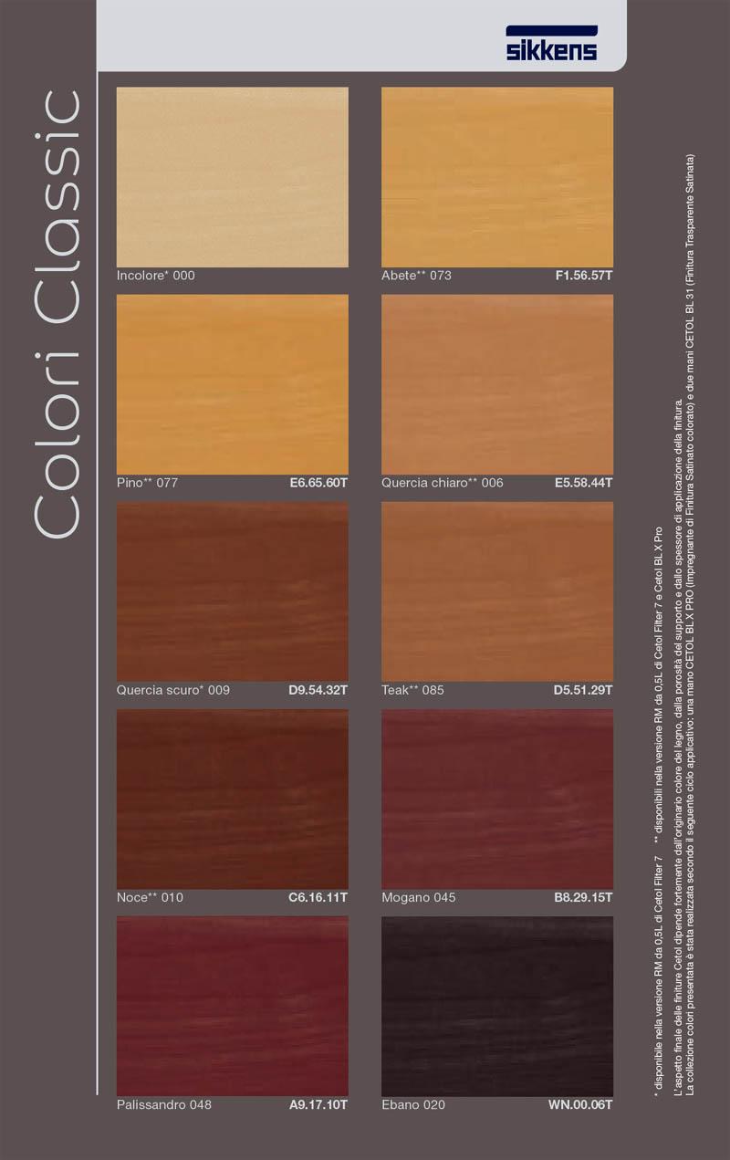 colori SIKKENS CETOL LEGNO classic